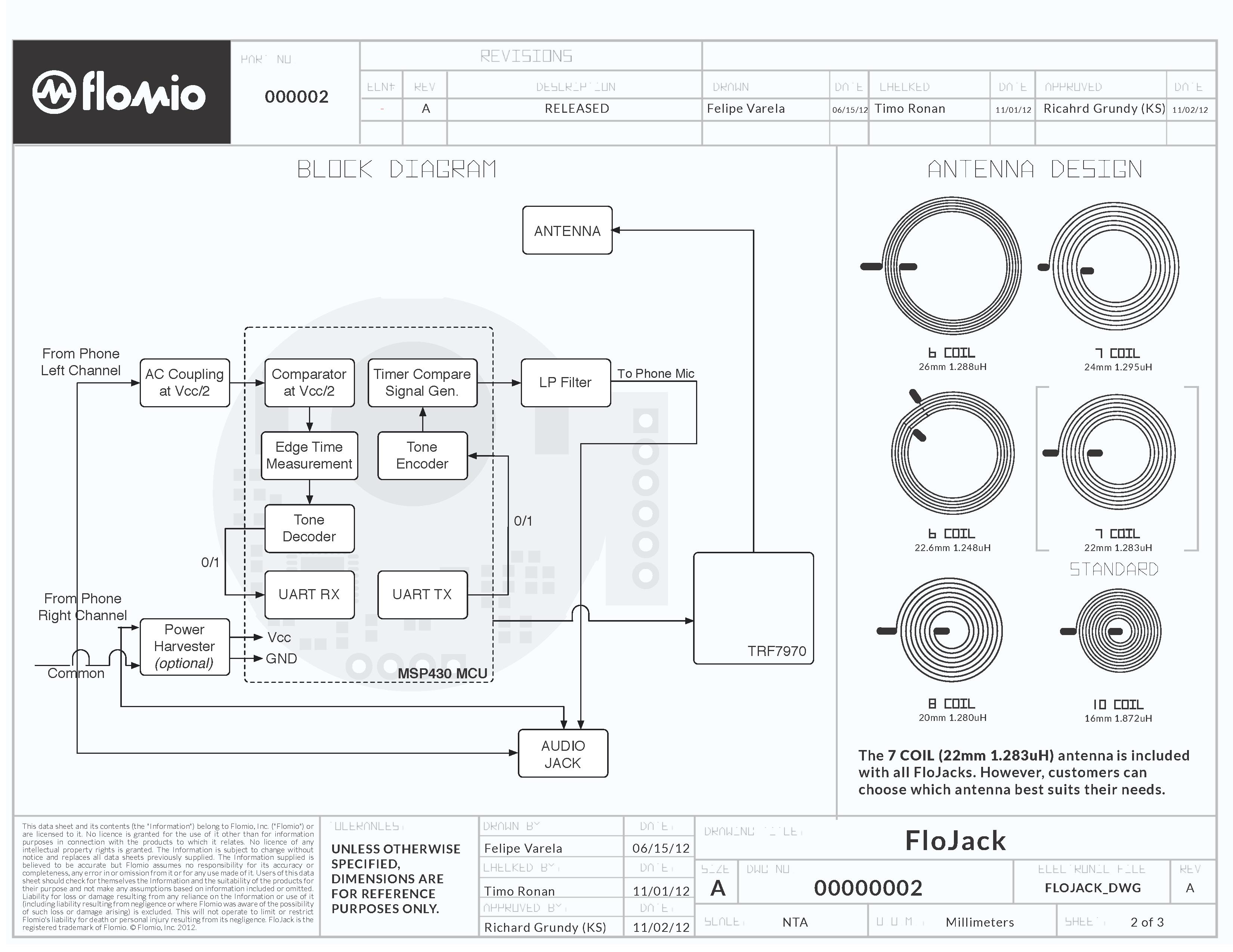 FloJack SpecSheet Design